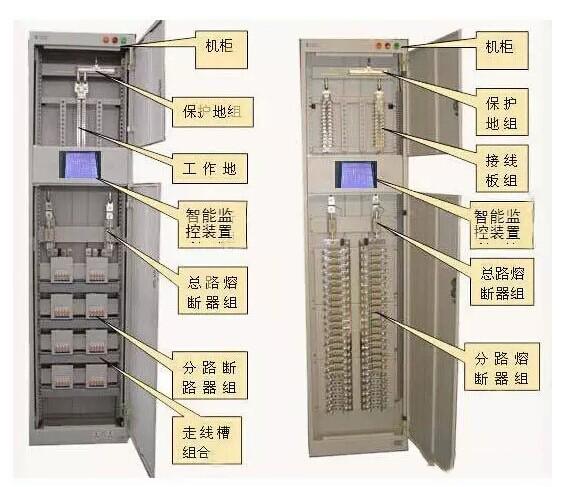 配电柜是电动机控制中心的统称,配电柜使用在负荷比较分散、回路较少的场合。一般我们看到配电柜都是安装在比较隐蔽的角落。   配电柜型号   配电柜型号有很多,一般不同的厂家都有自己的型号。   国产型号有MLS、GCS、GCK GGD等;   国外厂家ABB有:MD190,MNS,ArTu、Blokset、8PT等等。   一般标准的型号是GB7251.